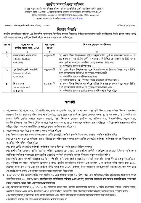 NHRC-Recruitment-Notice-201